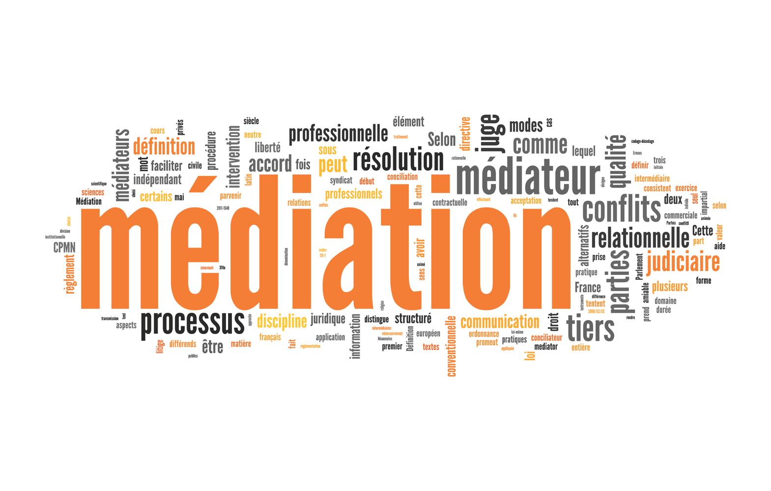 mediation_collage